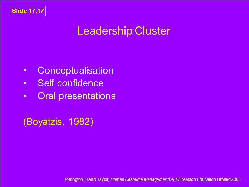 Torrington, Hall & Taylor, Human Resource Management 6e, © Pearson Education Limited 2005 Slide 17.17 Leadership Cluster Conceptualisation Self confid