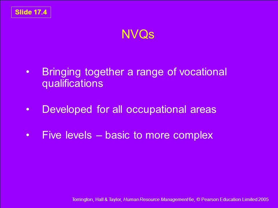 Torrington, Hall & Taylor, Human Resource Management 6e, © Pearson Education Limited 2005 Slide 17.4 NVQs Bringing together a range of vocational qual