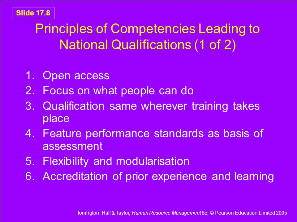 Torrington, Hall & Taylor, Human Resource Management 6e, © Pearson Education Limited 2005 Slide 17.8 Principles of Competencies Leading to National Qu