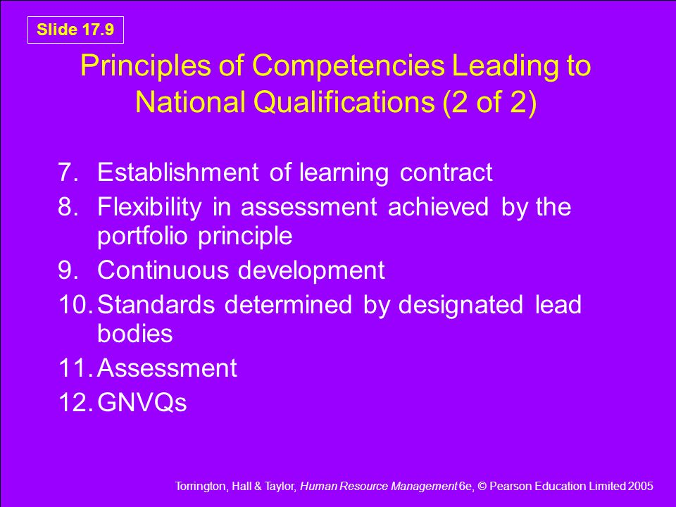 Torrington, Hall & Taylor, Human Resource Management 6e, © Pearson Education Limited 2005 Slide 17.9 Principles of Competencies Leading to National Qu
