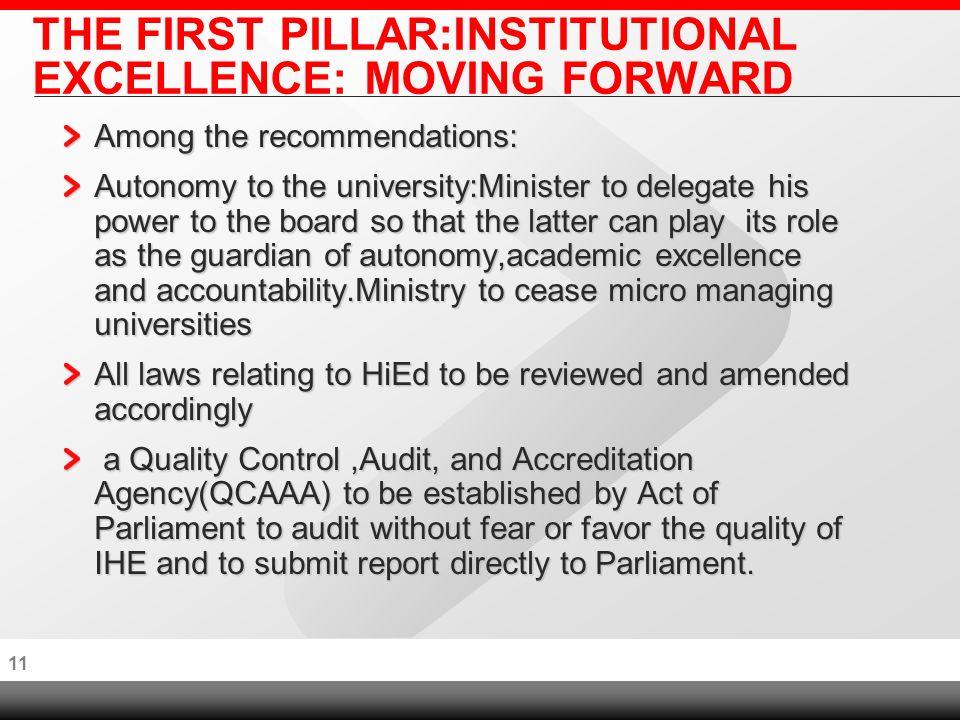 10 Pedagogical pillar R&D pillar Sociological pillar Institutional pillar Excellence & Best in Class LEVELLING UP MODEL : PILLARS OF EXCELLENCE LEVELLING UP