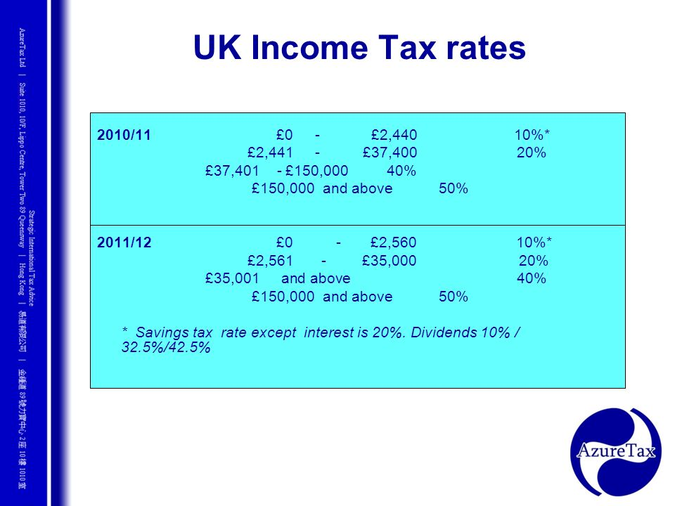UK Income Tax rates 2010/11£0-£2,440 10%* £2,441-£37,400 20% £37,401 - £150,000 40% £150,000 and above 50% 2011/12£0 - £2,560 10%* £2,561 - £35,000 20