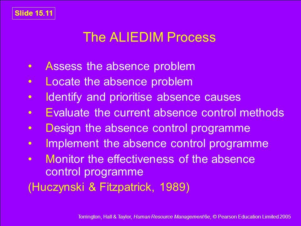 Torrington, Hall & Taylor, Human Resource Management 6e, © Pearson Education Limited 2005 Slide 15.11 The ALIEDIM Process Assess the absence problem L
