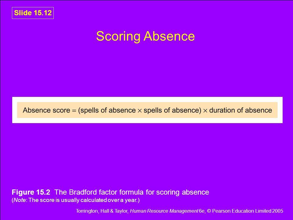 Torrington, Hall & Taylor, Human Resource Management 6e, © Pearson Education Limited 2005 Slide 15.12 Scoring Absence Figure 15.2 The Bradford factor