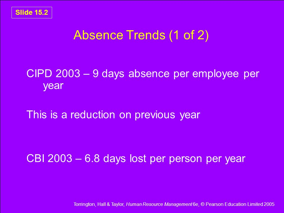 Torrington, Hall & Taylor, Human Resource Management 6e, © Pearson Education Limited 2005 Slide 15.13 Absence Procedures (1 of 3) Maintaining accurate records Implementing absence review and trigger points Setting absence targets and benchmarks Providing training and support to line managers