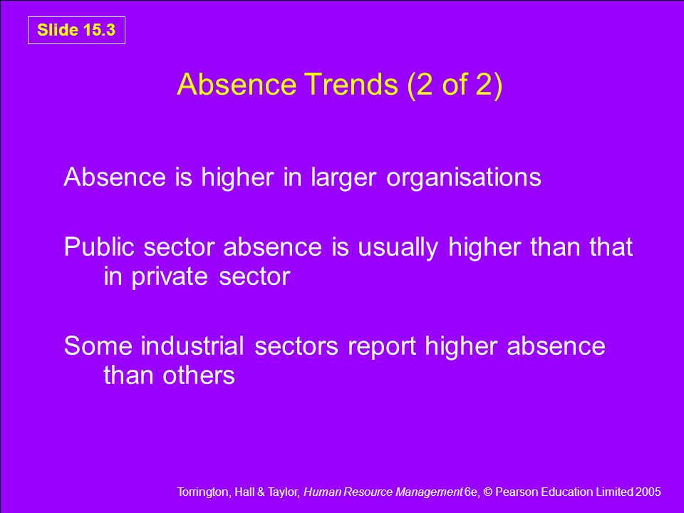 Torrington, Hall & Taylor, Human Resource Management 6e, © Pearson Education Limited 2005 Slide 15.4 Cost of Absence CIPD Survey – organisations felt absence to be a considerable cost but less than half measured the cost Measurement of cost difficult – needs to include direct and indirect costs Employment Studies Inst – suggest that there is virtually no robust data on direct and indirect costs of absence