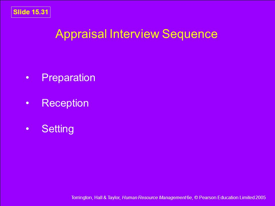 Torrington, Hall & Taylor, Human Resource Management 6e, © Pearson Education Limited 2005 Slide 15.31 Appraisal Interview Sequence Preparation Recepti