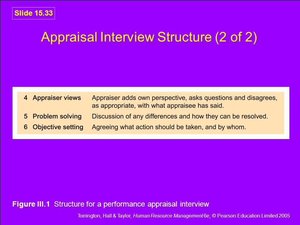 Torrington, Hall & Taylor, Human Resource Management 6e, © Pearson Education Limited 2005 Slide 15.33 Appraisal Interview Structure (2 of 2) Figure II