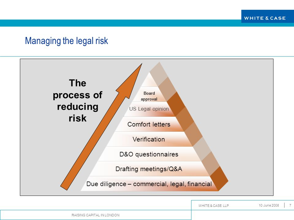WHITE & CASE LLP RAISING CAPITAL IN LONDON 10 June 20087 Managing the legal risk Due diligence – commercial, legal, financial Drafting meetings/Q&A D&