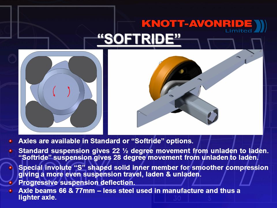 Page 2 of 3 SOFTRIDE Additional Advantages of the Knott-Avonride Softride Axle How is the superior ride achieved.