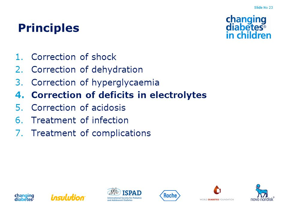 Slide No 23 Principles 1.Correction of shock 2.Correction of dehydration 3.Correction of hyperglycaemia 4.Correction of deficits in electrolytes 5.Cor