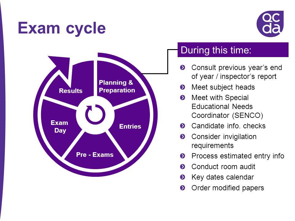Exam cycle Entries Pre - Exams Exam Day Results Planning & Preparation During this time: Consult previous years end of year / inspectors report Meet s