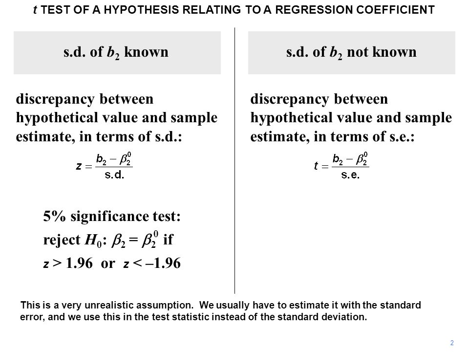 13 t TEST OF A HYPOTHESIS RELATING TO A REGRESSION COEFFICIENT As a consequence, the probability of obtaining a high test statistic on a pure chance basis is greater with a t distribution than with a normal distribution.