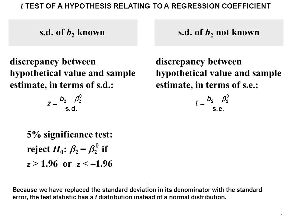 14 t TEST OF A HYPOTHESIS RELATING TO A REGRESSION COEFFICIENT This means that the rejection regions have to start more standard deviations away from zero for a t distribution than for a normal distribution.