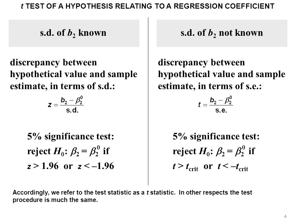 15 t TEST OF A HYPOTHESIS RELATING TO A REGRESSION COEFFICIENT The 2.5% tail of a normal distribution starts 1.96 standard deviations from its mean.