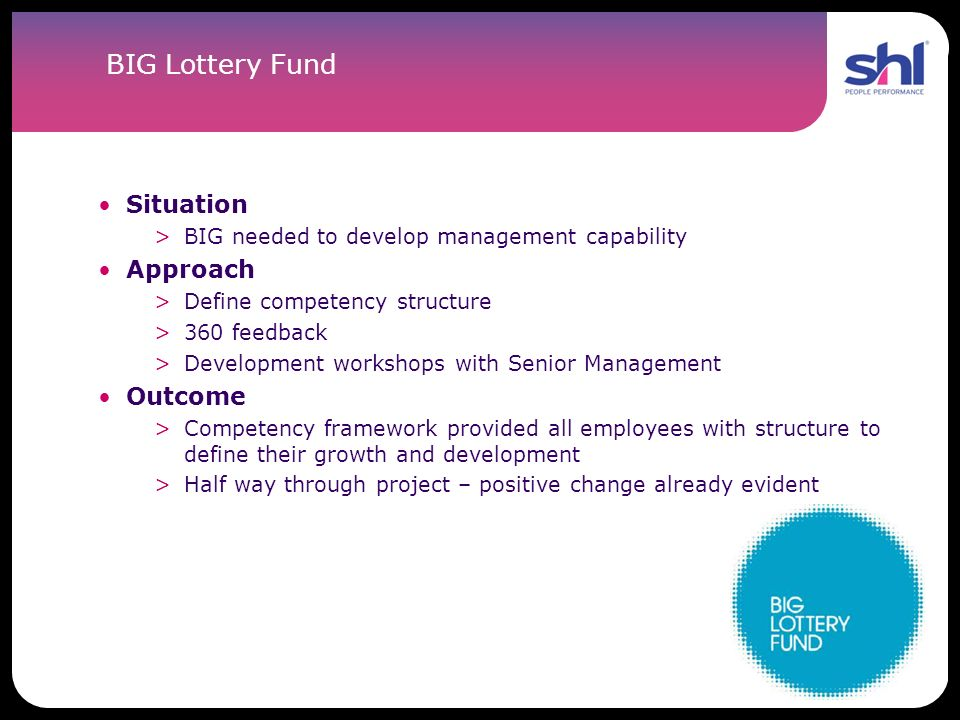 BIG Lottery Fund Situation >BIG needed to develop management capability Approach >Define competency structure >360 feedback >Development workshops wit