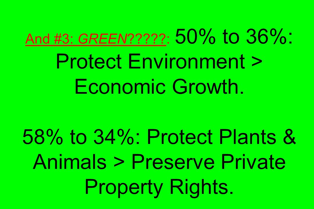 And #3: GREEN : 50% to 36%: Protect Environment > Economic Growth.
