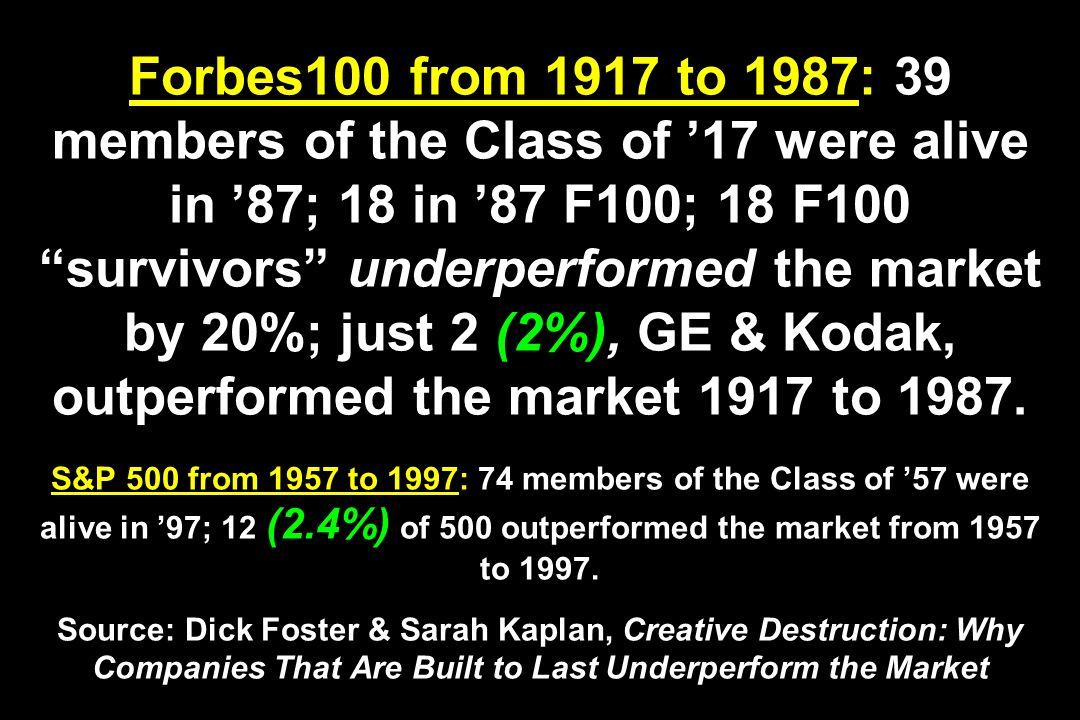 Forbes100 from 1917 to 1987: 39 members of the Class of 17 were alive in 87; 18 in 87 F100; 18 F100 survivors underperformed the market by 20%; just 2