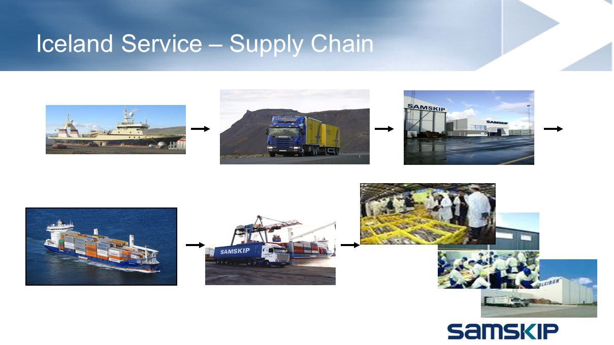 Iceland Service – Supply Chain
