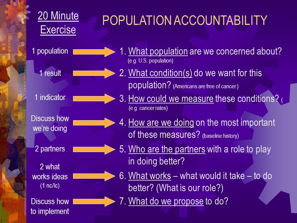 1 population 1 result 1 indicator Discuss how were doing 2 partners 2 what works ideas (1 nc/lc) Discuss how to implement 20 Minute Exercise 1. What p