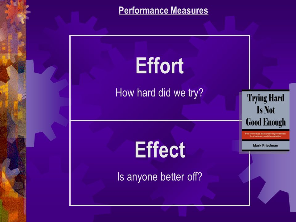Effort How hard did we try? Effect Is anyone better off? Performance Measures