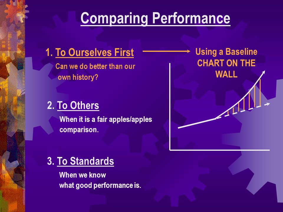 2. To Others When it is a fair apples/apples comparison. 3. To Standards When we know what good performance is. Comparing Performance 1. To Ourselves