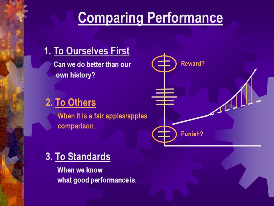 Comparing Performance 1. To Ourselves First Can we do better than our own history? 2. To Others When it is a fair apples/apples comparison. Reward?Pun