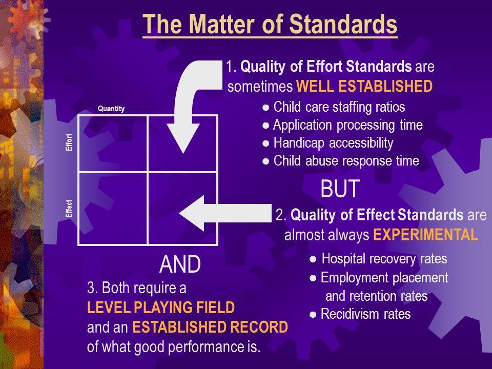 The Matter of Standards Quantity Effect Effort 1. Quality of Effort Standards are sometimes WELL ESTABLISHED Child care staffing ratios Application pr