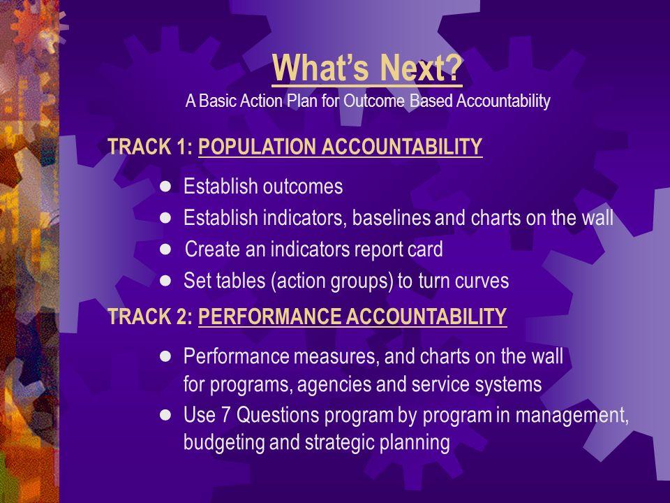 Whats Next? A Basic Action Plan for Outcome Based Accountability TRACK 1: POPULATION ACCOUNTABILITY Establish outcomes Establish indicators, baselines