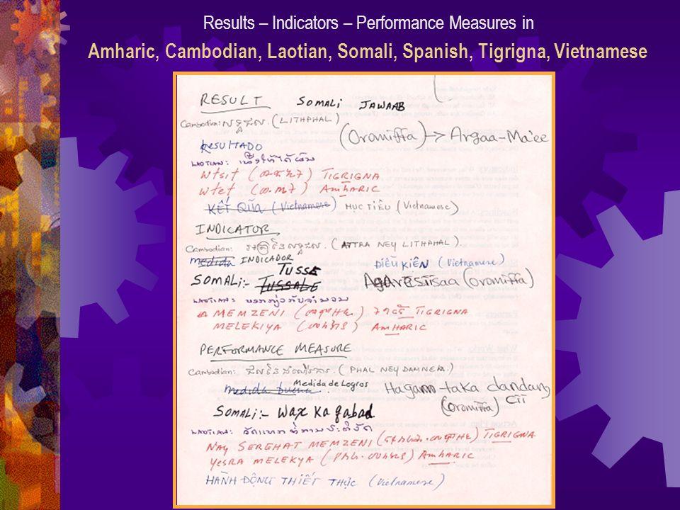 Results – Indicators – Performance Measures in Amharic, Cambodian, Laotian, Somali, Spanish, Tigrigna, Vietnamese