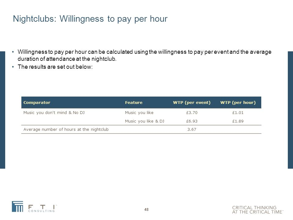 Nightclubs: Willingness to pay Applying econometric methods to the results from the survey we are able to estimate the distribution of the willingness to pay for each feature.