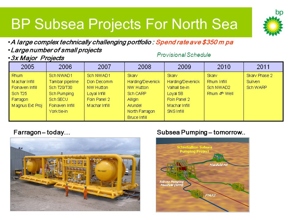 BP Subsea Projects For North Sea A large complex technically challenging portfolio : Spend rate ave $350 m pa Large number of small projects 3x Major Projects Farragon – today…Subsea Pumping – tomorrow..
