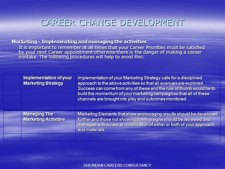 CAREER CHANGE DEVELOPMENT Marketing - Implementing and managing the activities Marketing - Implementing and managing the activities It is important to remember at all times that your Career Priorities must be satisfied by your next Career appointment otherwise there is the danger of making a career mistake.