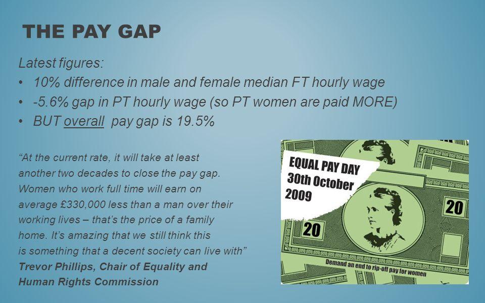 A REPRESENTATIVE PARLIAMENT.Just 21.5% of MPs are female.