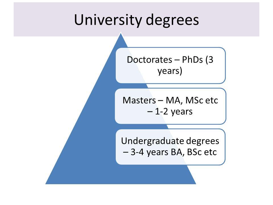 University degrees Doctorates – PhDs (3 years) Masters – MA, MSc etc – 1-2 years Undergraduate degrees – 3-4 years BA, BSc etc