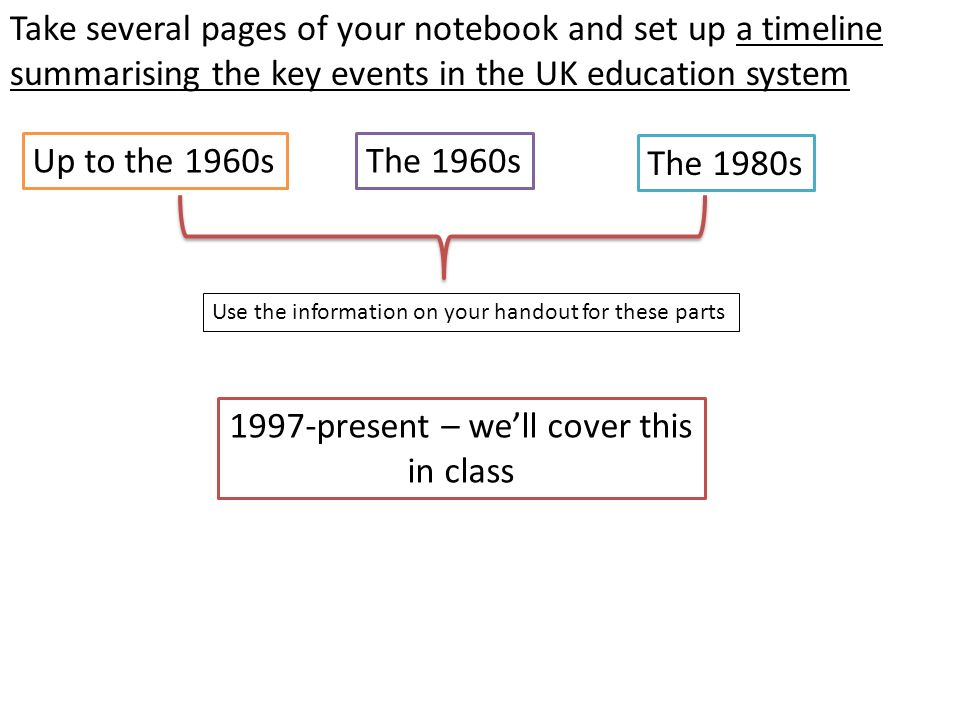 Up to the 1960sThe 1960s The 1980s 1997-present – well cover this in class Take several pages of your notebook and set up a timeline summarising the k