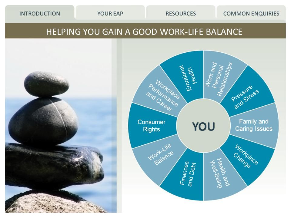 HELPING YOU GAIN A GOOD WORK-LIFE BALANCE YOU Emotional Health Work and Personal Relationships Pressure and Stress Family and Caring Issues Workplace Change Health and Well-Being Finances and Debt Work-Life Balance Consumer Rights Workplace Performance and Career