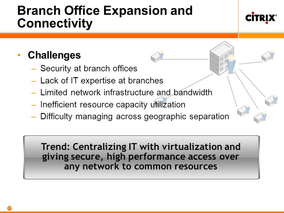 19 Branch Office Expansion and Connectivity Challenges –Security at branch offices –Lack of IT expertise at branches –Limited network infrastructure and bandwidth –Inefficient resource capacity utilization –Difficulty managing across geographic separation Trend: Centralizing IT with virtualization and giving secure, high performance access over any network to common resources