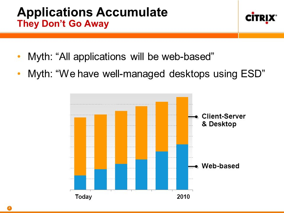 3 Applications Accumulate They Dont Go Away Myth: All applications will be web-based Myth: We have well-managed desktops using ESD