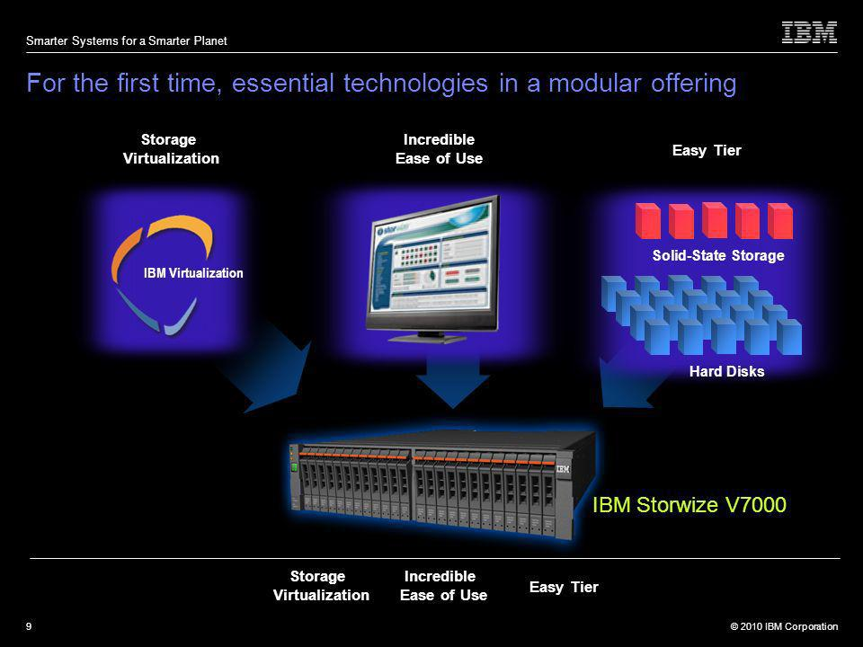 © 2010 IBM Corporation Smarter Systems for a Smarter Planet 9 For the first time, essential technologies in a modular offering Incredible Ease of Use Storage Virtualization Easy Tier IBM Virtualization Solid-State Storage Hard Disks Incredible Ease of Use Storage Virtualization Easy Tier DS8000 XIV SAN Volume Controller IBM Storwize V7000