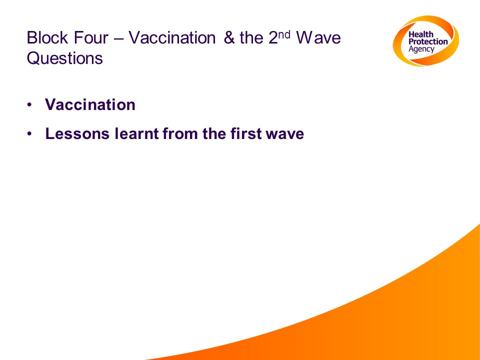 Block Four – Vaccination & the 2 nd Wave Questions Vaccination Lessons learnt from the first wave