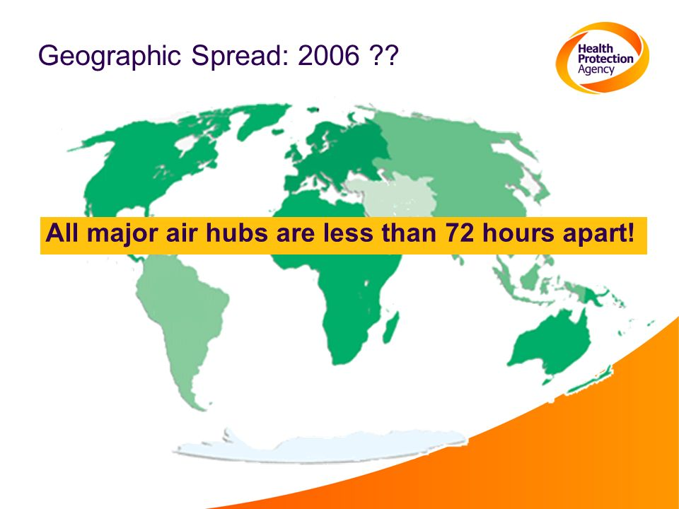 Geographic Spread: 2006 ?? All major air hubs are less than 72 hours apart!
