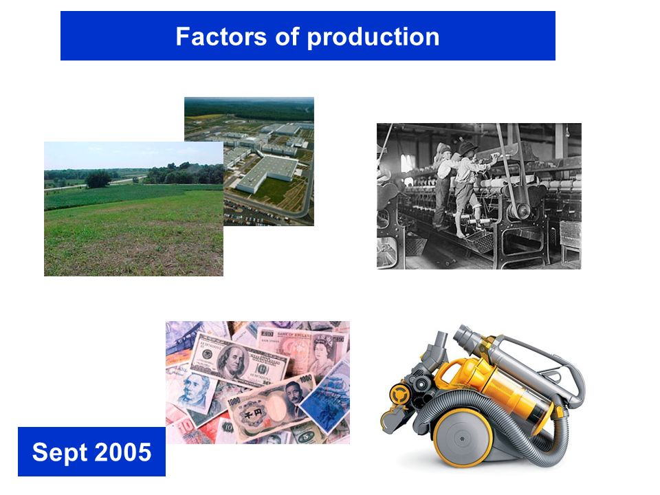 Business Activity involves using Factors of Production FACTORS OF PRODUCTION are…..