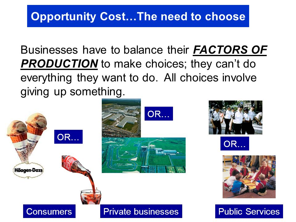 Opportunity Cost…The need to choose Business are continuously having to balance their resources, and will not be able to do everything they want to do.