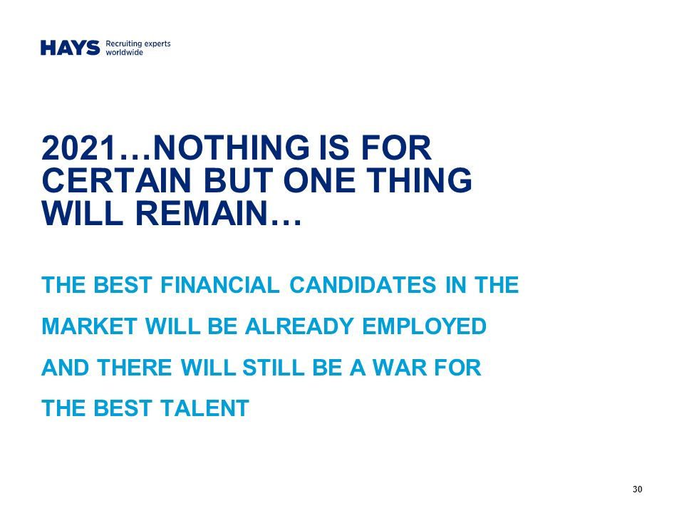 30 2021…NOTHING IS FOR CERTAIN BUT ONE THING WILL REMAIN… THE BEST FINANCIAL CANDIDATES IN THE MARKET WILL BE ALREADY EMPLOYED AND THERE WILL STILL BE A WAR FOR THE BEST TALENT