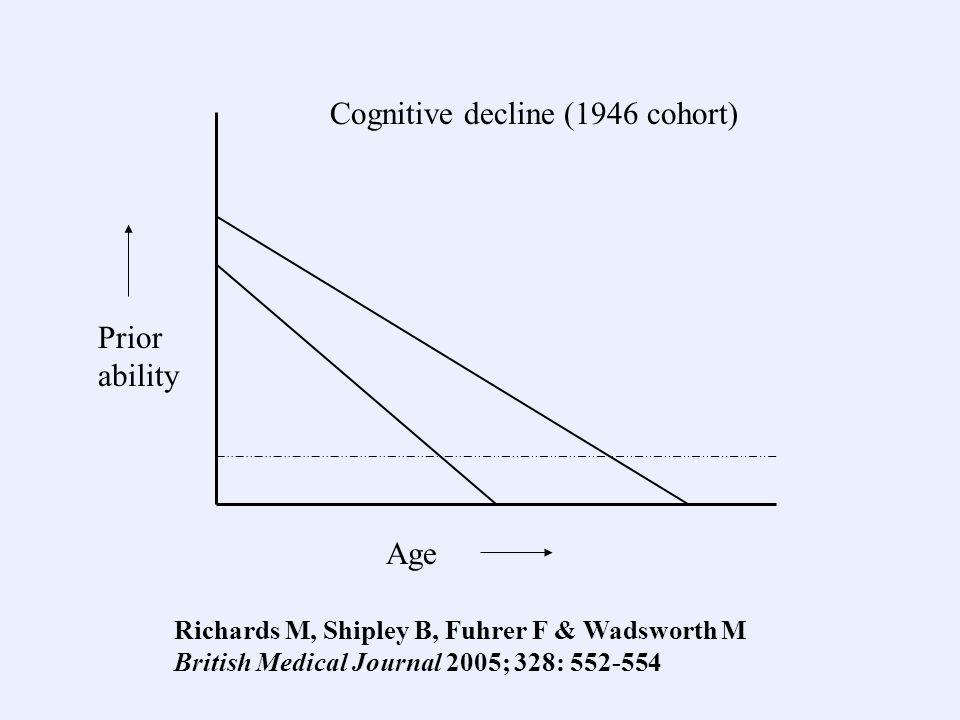 Prior ability Age Cognitive decline (1946 cohort) Richards M, Shipley B, Fuhrer F & Wadsworth M British Medical Journal 2005; 328: 552-554