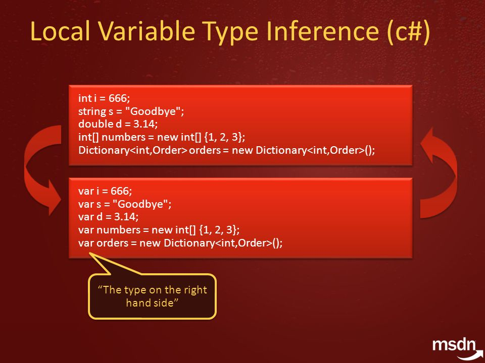 Local Variable Type Inference (c#) int i = 666; string s =