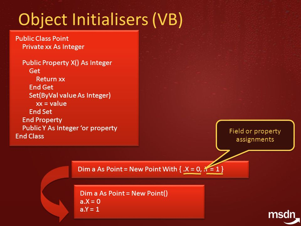 Object Initialisers (VB) Public Class Point Private xx As Integer Public Property X() As Integer Get Return xx End Get Set(ByVal value As Integer) xx = value End Set End Property Public Y As Integer or property End Class Public Class Point Private xx As Integer Public Property X() As Integer Get Return xx End Get Set(ByVal value As Integer) xx = value End Set End Property Public Y As Integer or property End Class Dim a As Point = New Point With {.X = 0,.Y = 1 } Dim a As Point = New Point() a.X = 0 a.Y = 1 Dim a As Point = New Point() a.X = 0 a.Y = 1 Field or property assignments