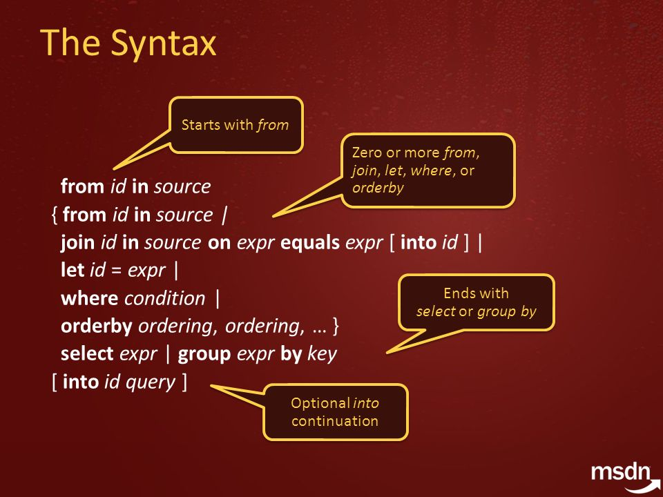 The Syntax from id in source { from id in source | join id in source on expr equals expr [ into id ] | let id = expr | where condition | orderby order