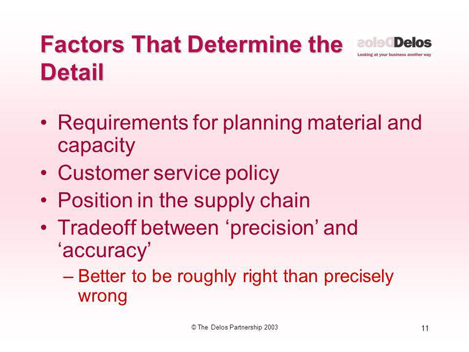 11 © The Delos Partnership 2003 Factors That Determine the Detail Requirements for planning material and capacity Customer service policy Position in